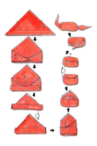 Сервировка стола: салфетки-конфетки