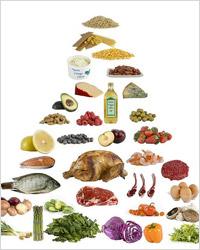 Диета Аткинса — продукты которые можно есть