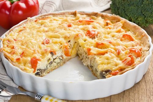 Пирог с курицей - рецепт пошаговый с фото