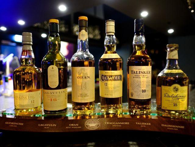 Крупнейшая в мире частная коллекция виски выставлена на продажу