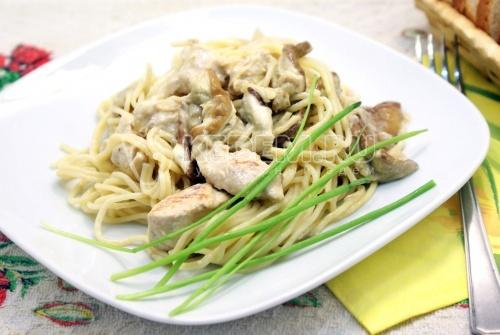Спагетти с грибами и курицей - рецепт